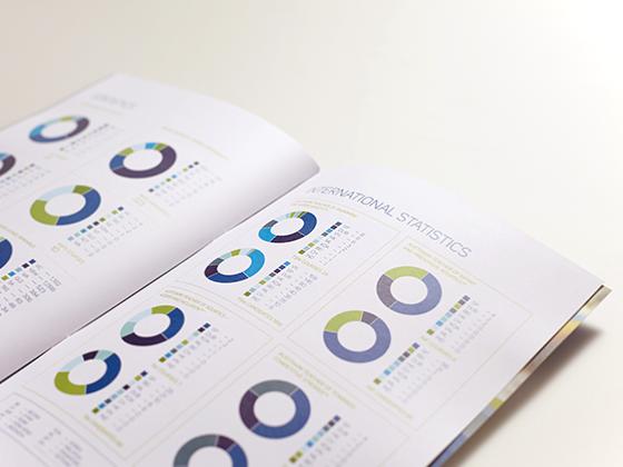 Austswim Annual Report Inside 1