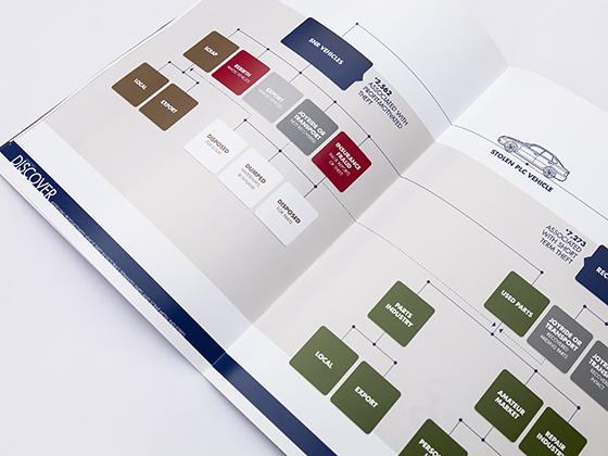 Victoria Police Task Force Discover Report Design Inside 1